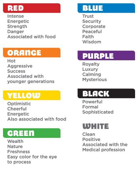 what does color coding mean on visa application checklist