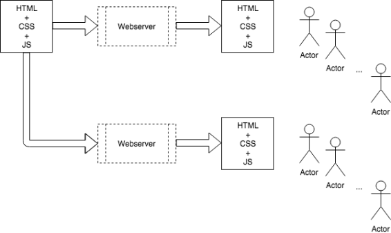 single page web applications example