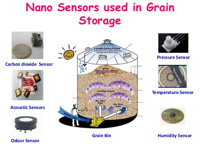 application of nanotechnology in environmental science