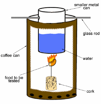 real life application of flame test